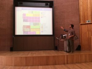 Me presenting the land use scenario in ZCB in the awesome Shepherd Theatre