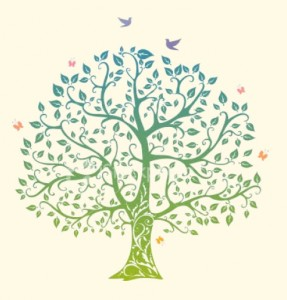 Mental Health Awareness Week Imperial College 11 15 May 2015
