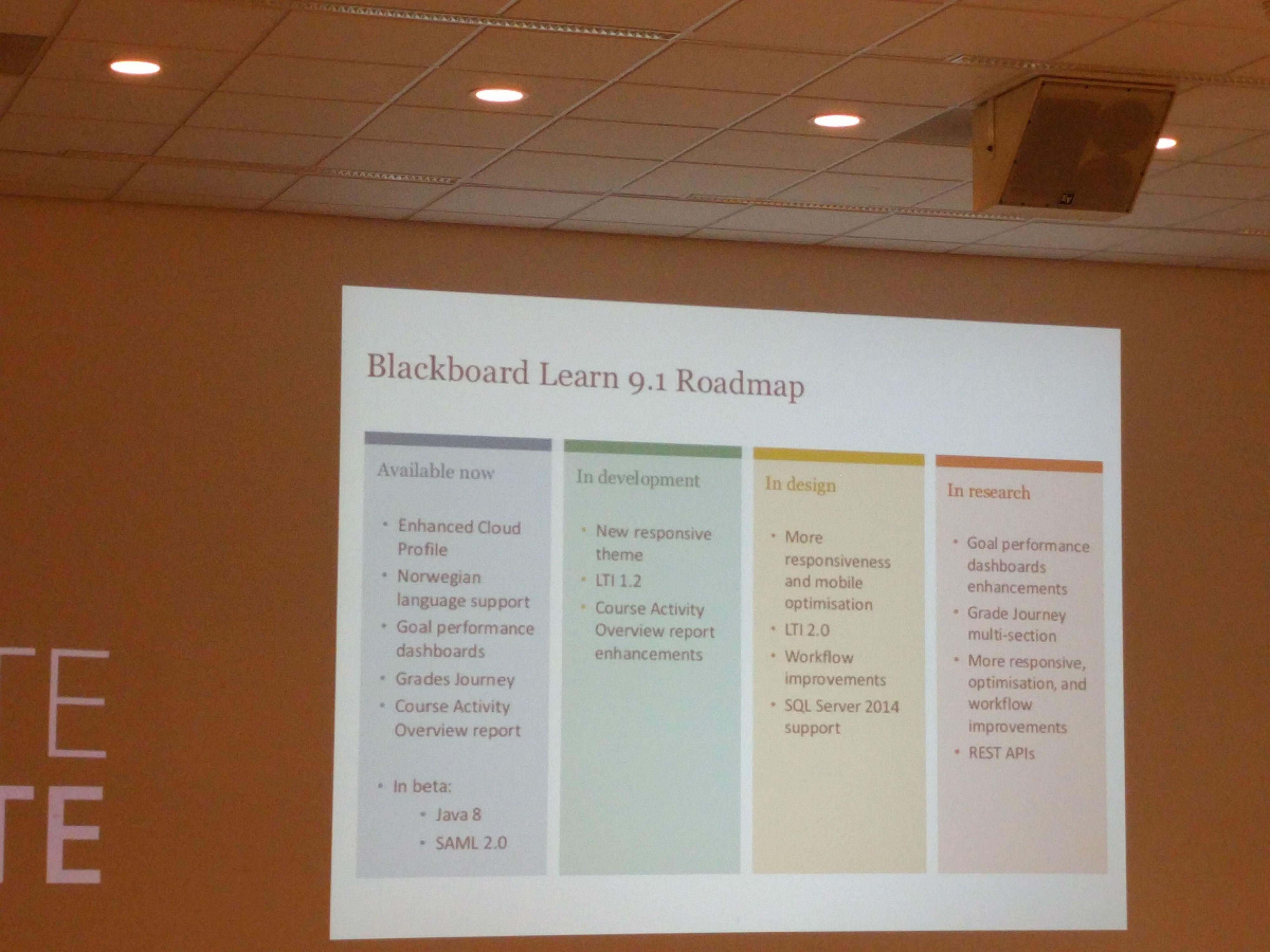 Blackboard Learn Help for Instructors | Blackboard Help