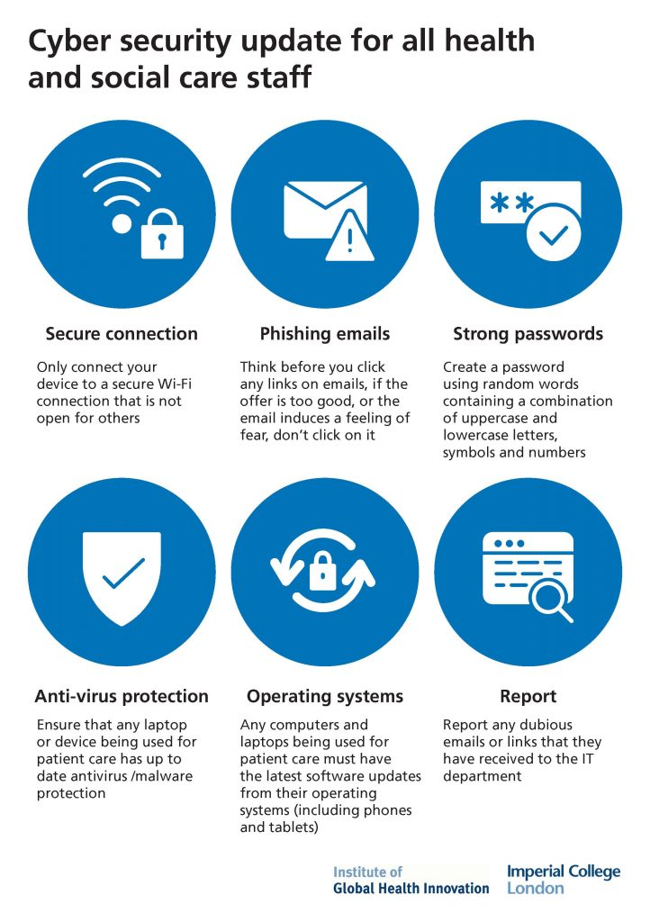 A cyber security infographic