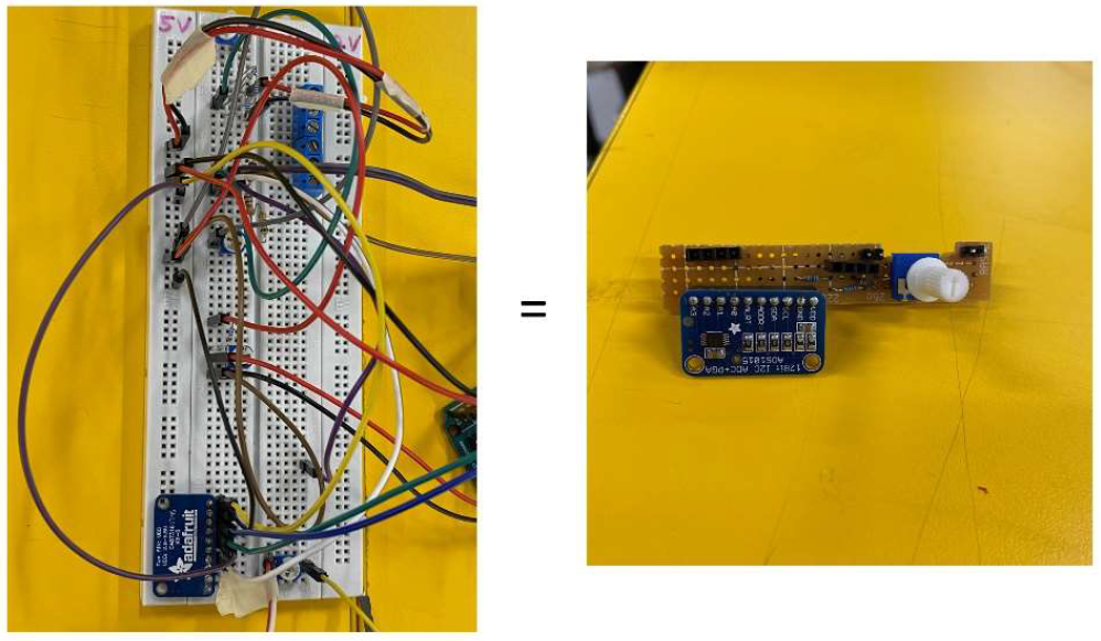 Photos of the breadboard prototype (left) and integrated board (right)