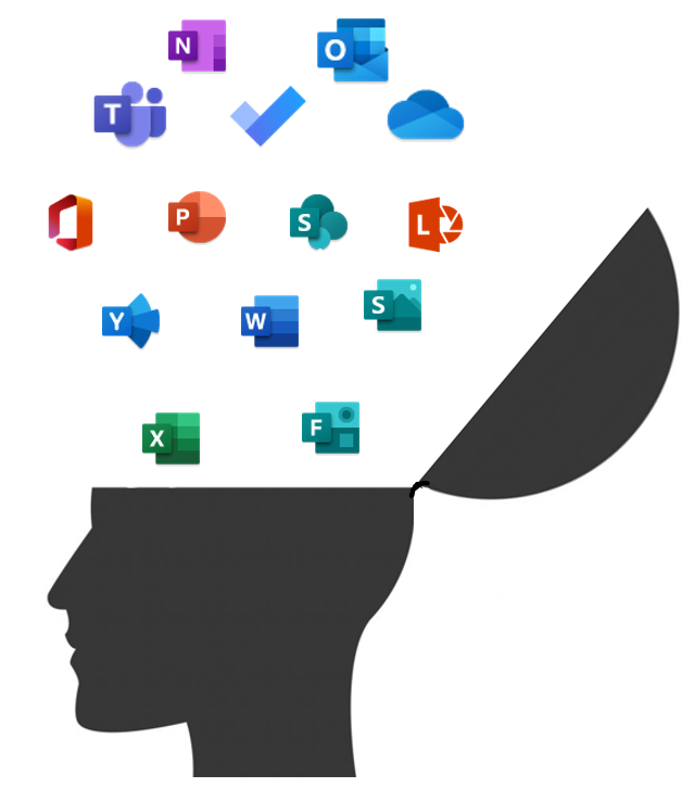 Flipped open silhouette of a head with Office 365 app icons