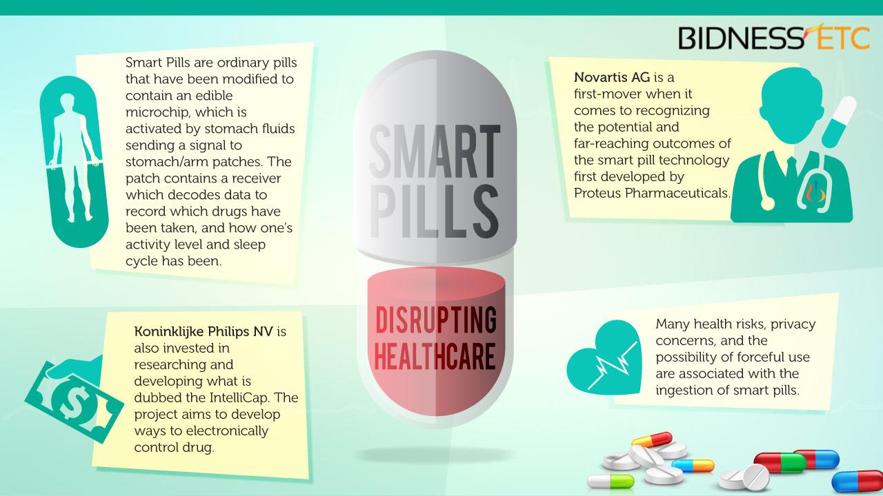 smart pill