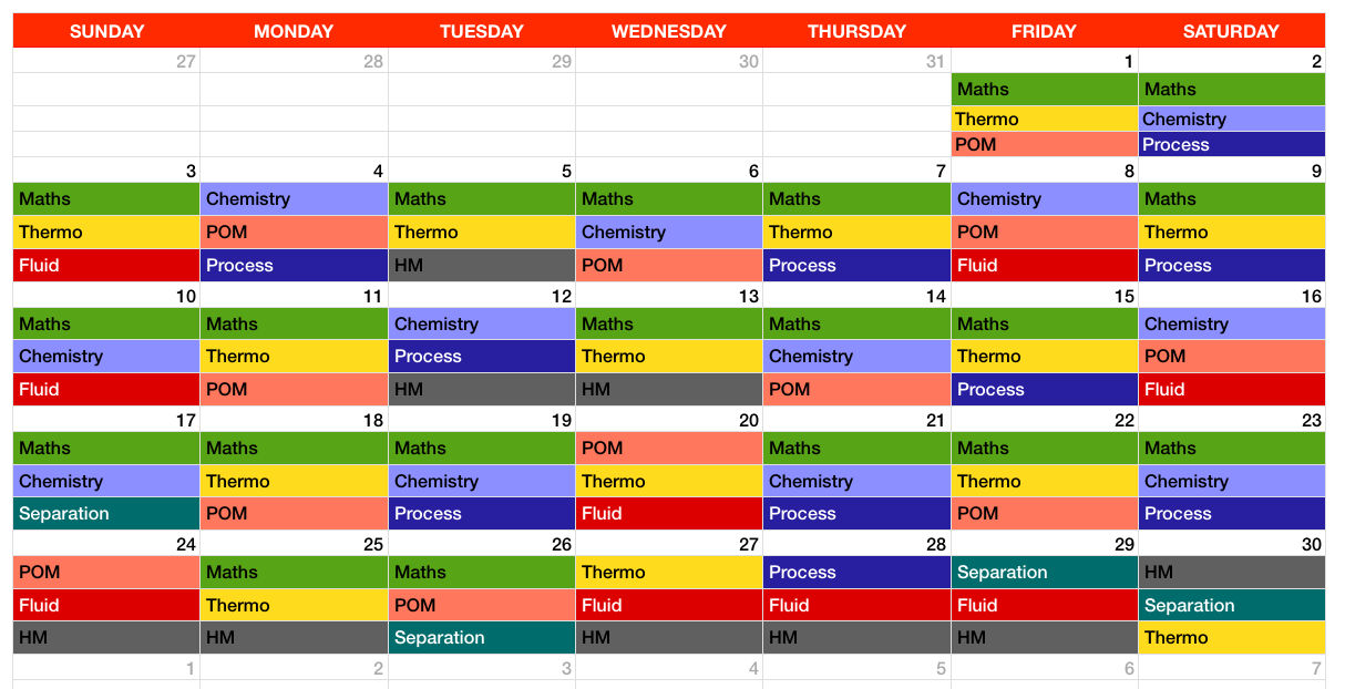 Revision planner. Not quite useful but terribly colourful...